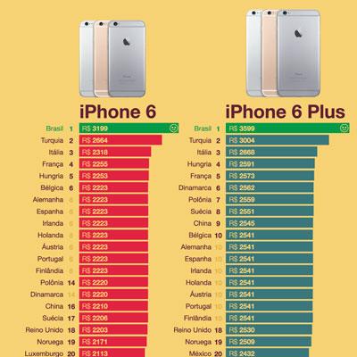 14-precos-iphones