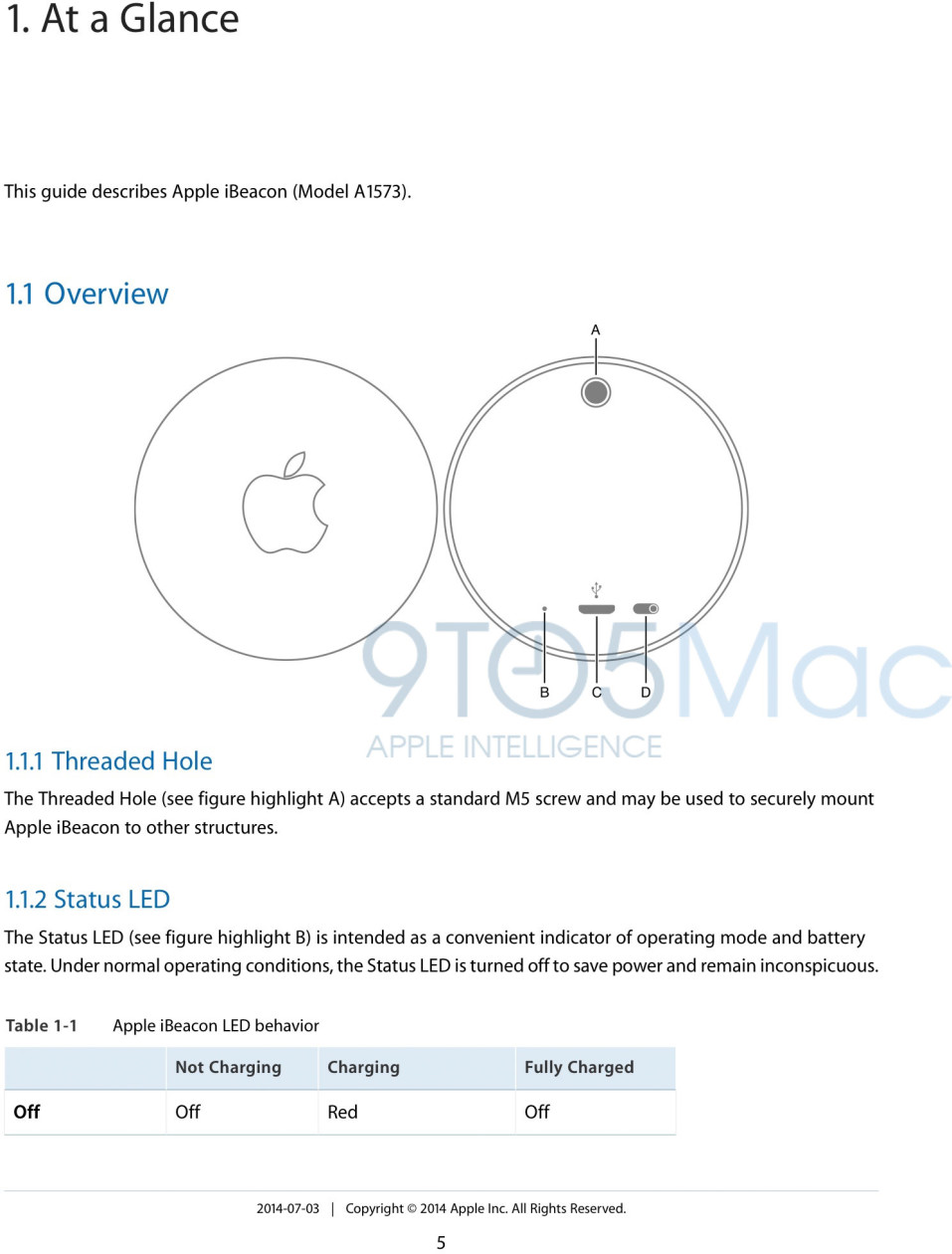 Manual do hardware de iBeacon da Apple