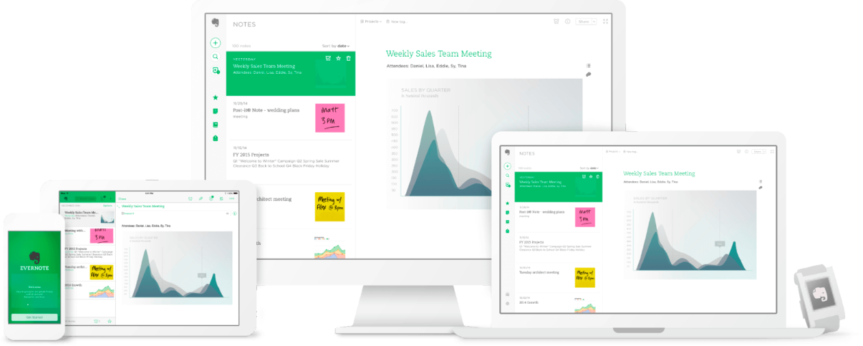 Evernote multiplataforma