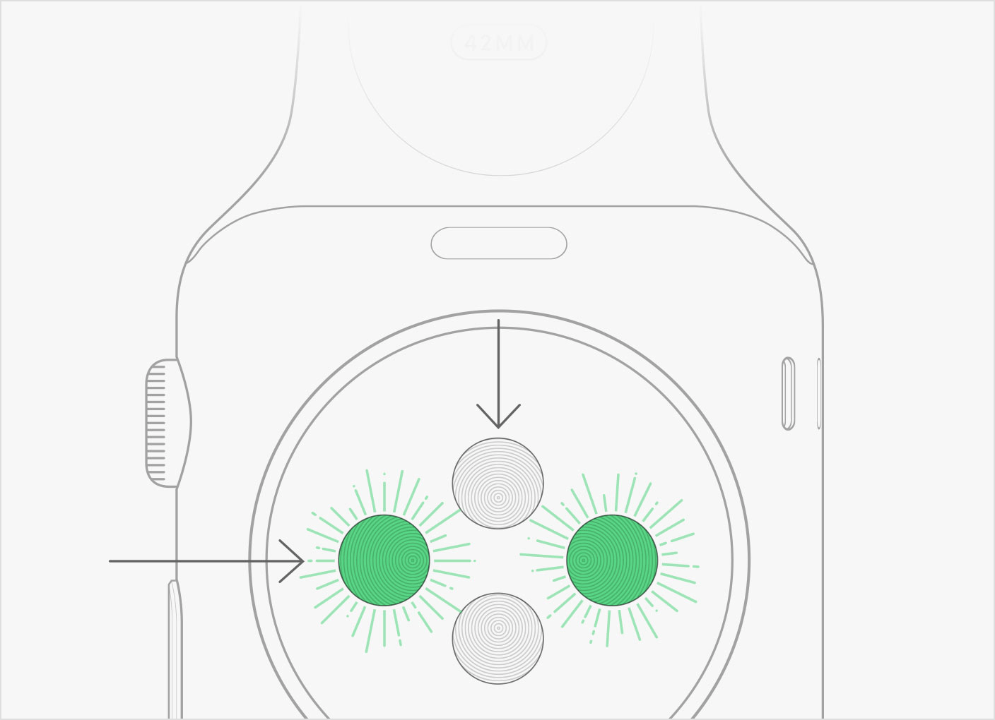 Sensor do Apple Watch