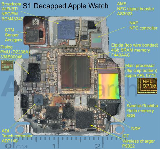 Processador S1, do Apple Watch