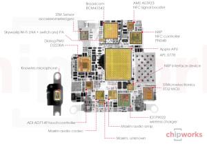 Processador S1 destrinchado pela Chipworks