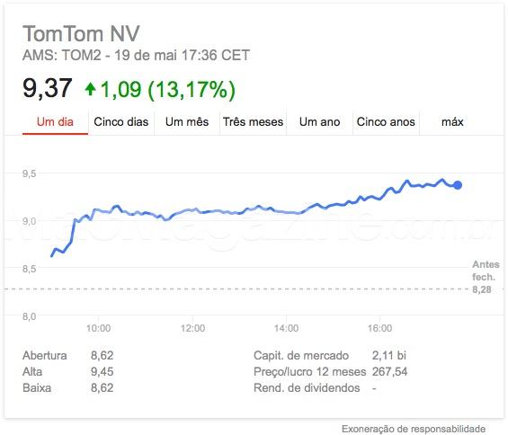 TomTom renova o seu contrato de parceria para os mapas da Apple