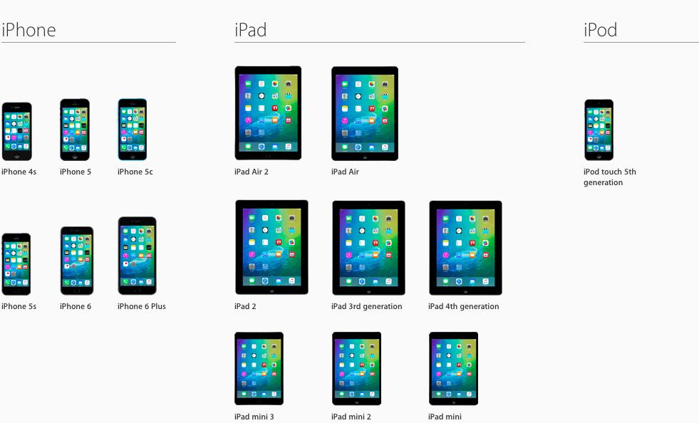 iOS 9 - Disponibilidade