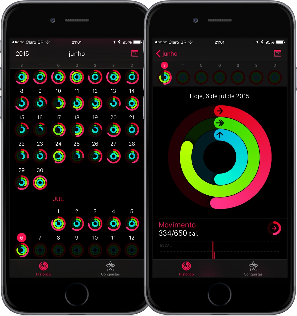 Review do Apple Watch - App Atividade no iPhone