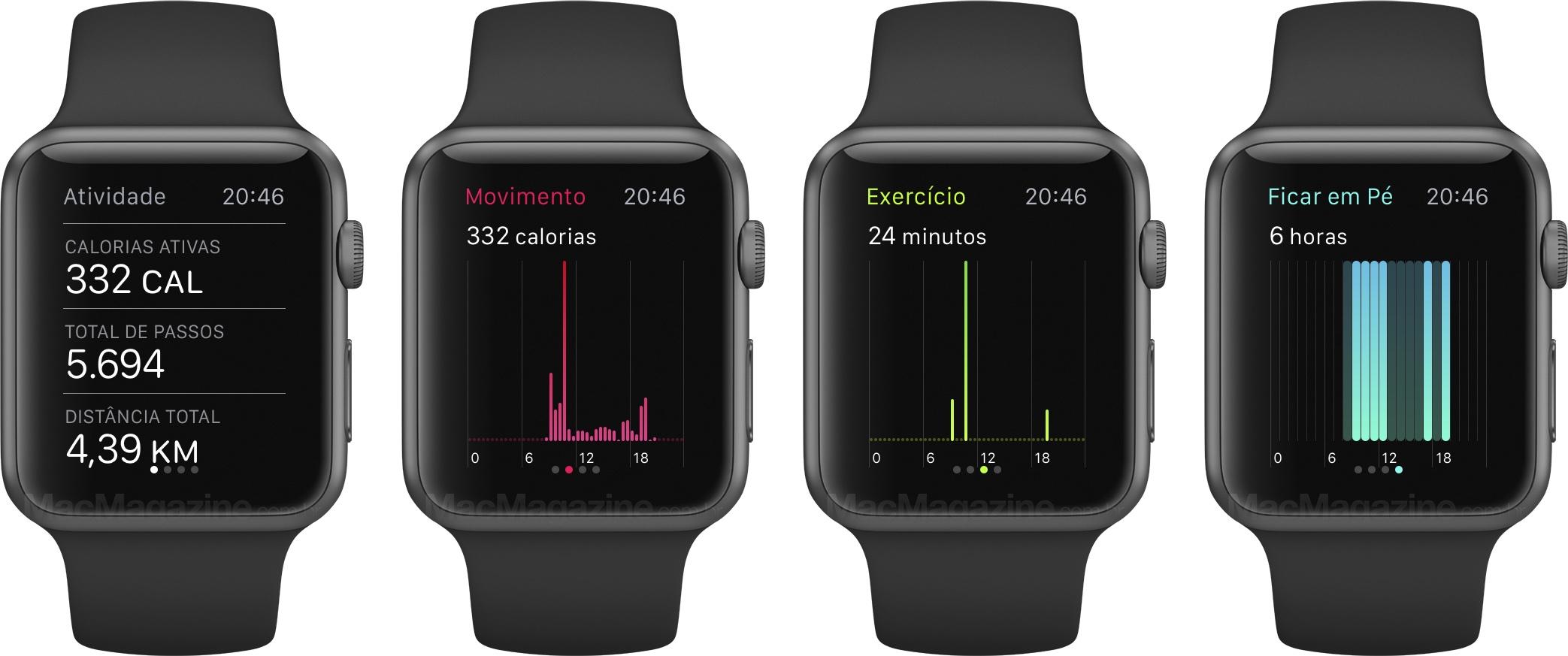 Review do Apple Watch - Atividade