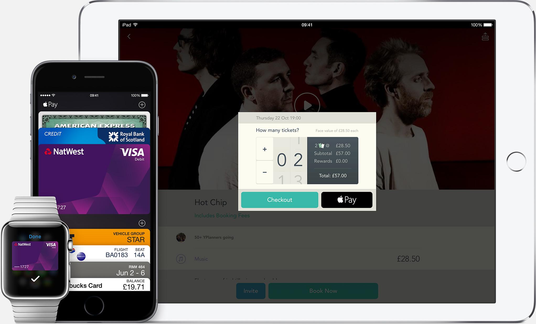Apple Pay no Reino Unido