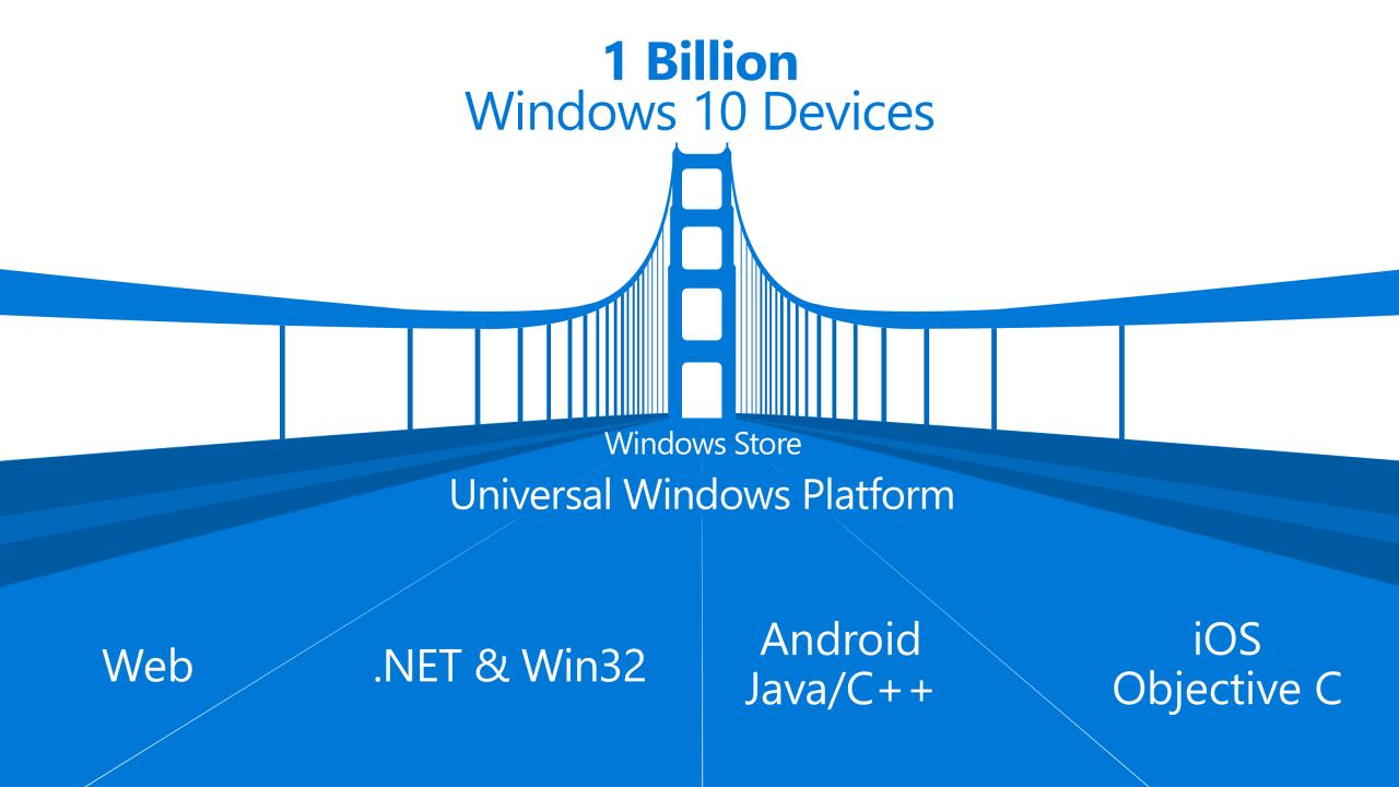 Portando apps para o Windows 10