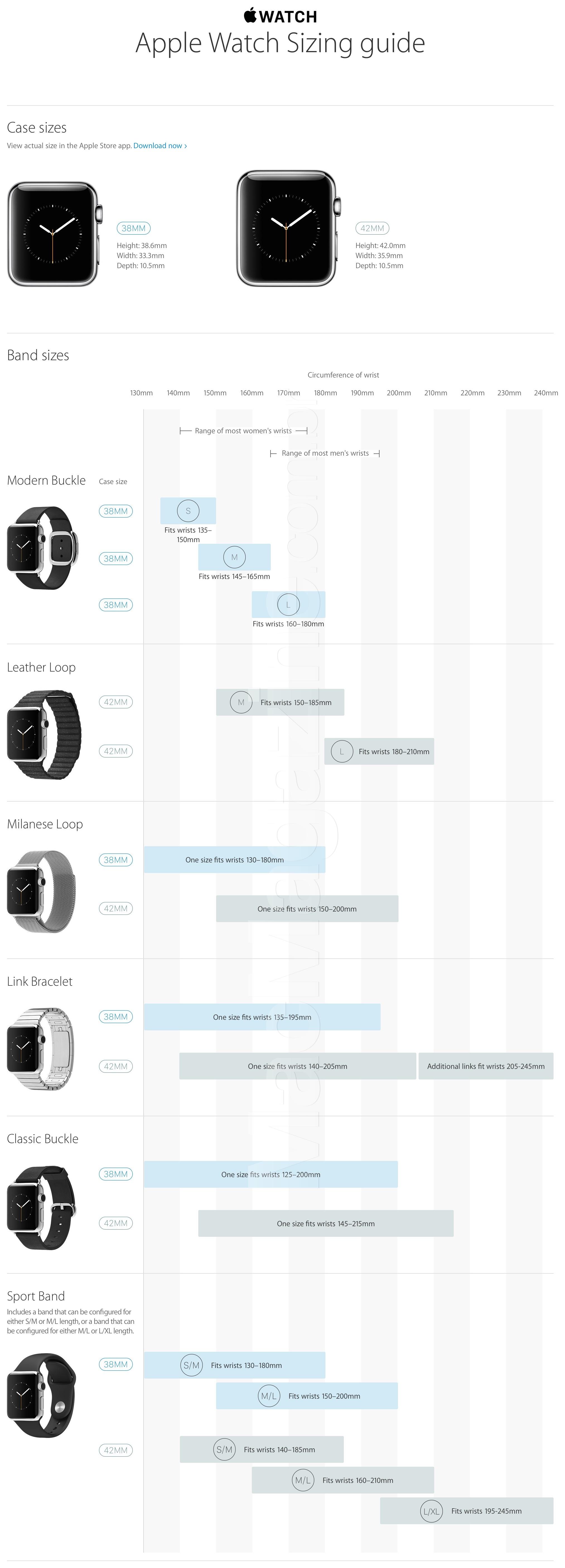 Tamanhos das pulseiras do Apple Watch