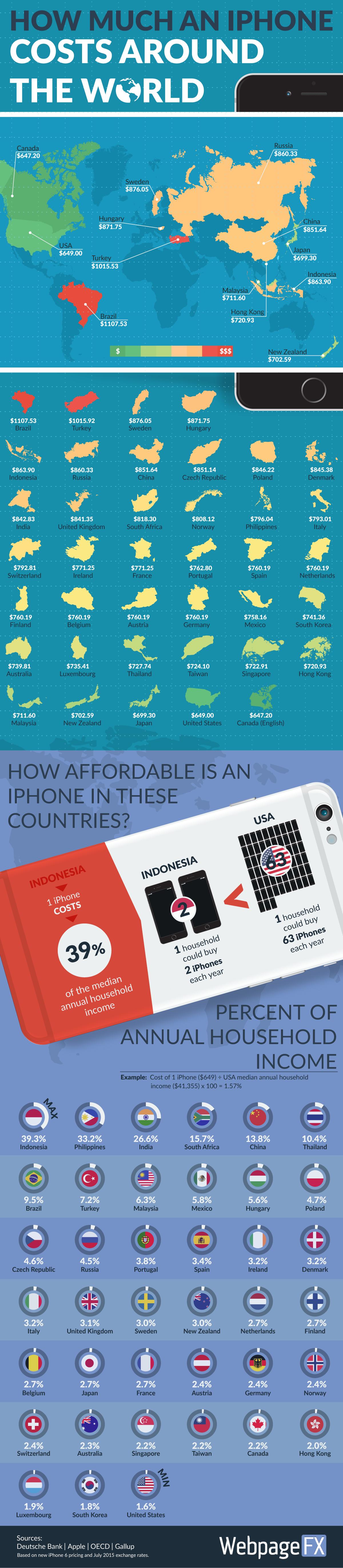 Infográfico - O custo do iPhone no mundo