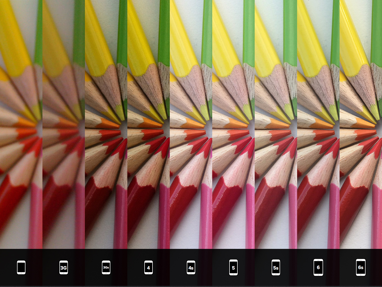 Comparativo das câmeras de todos os iPhones