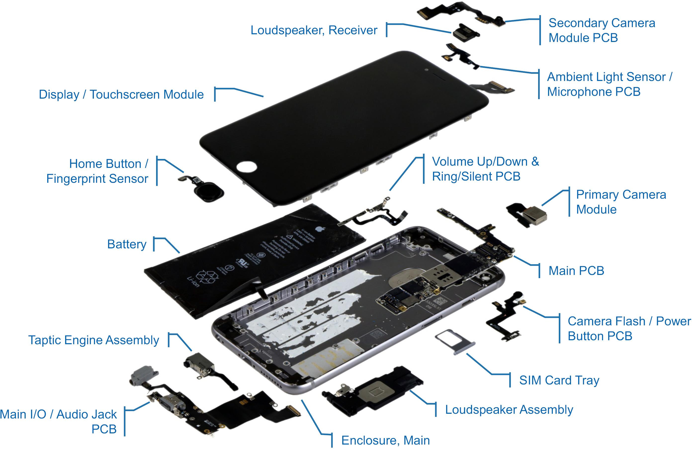 Peças do iPhone 6s Plus via IHS