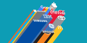 Interbrand - 2015 Best Global Brands