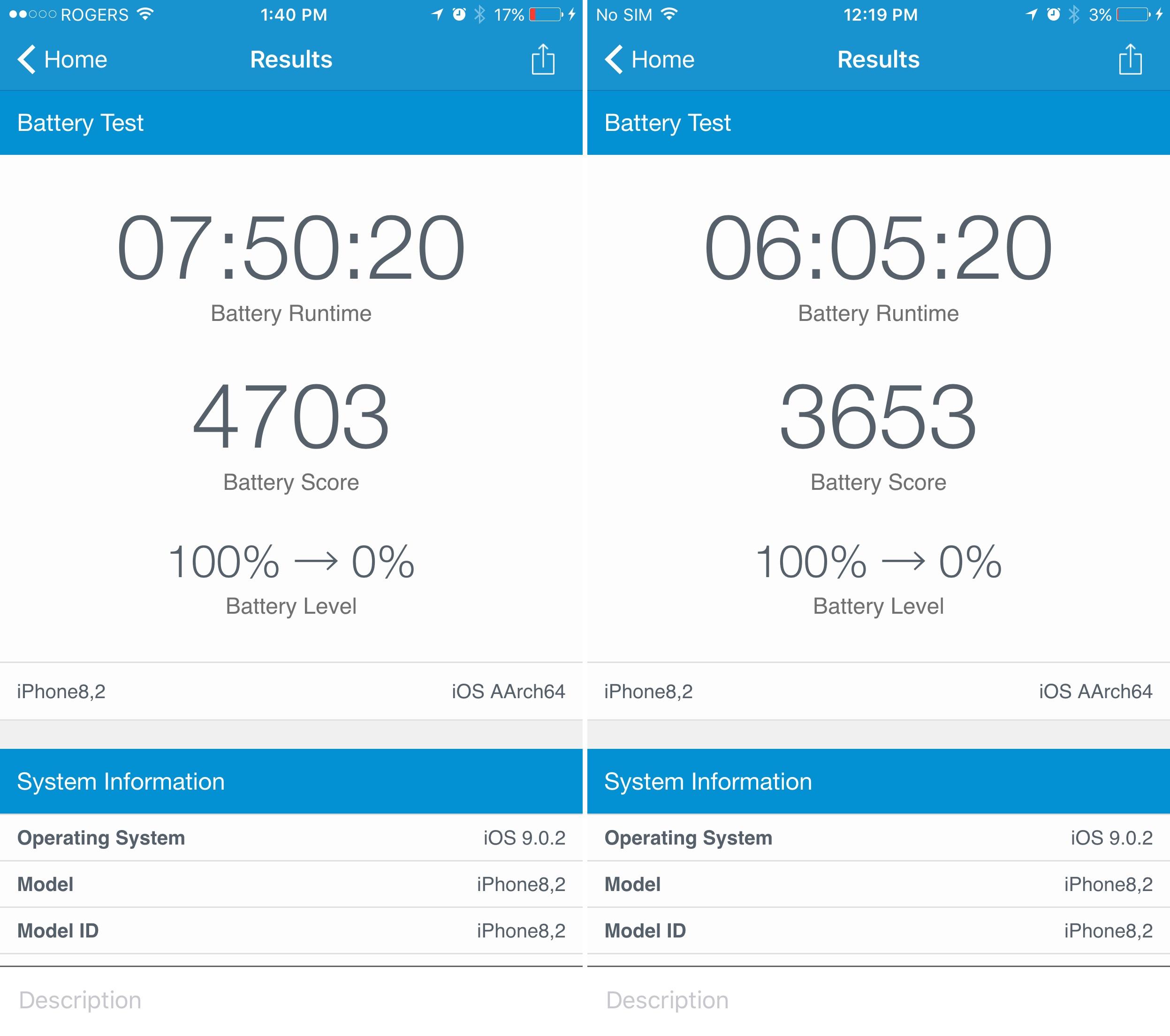 Teste de bateria - Processadores A9