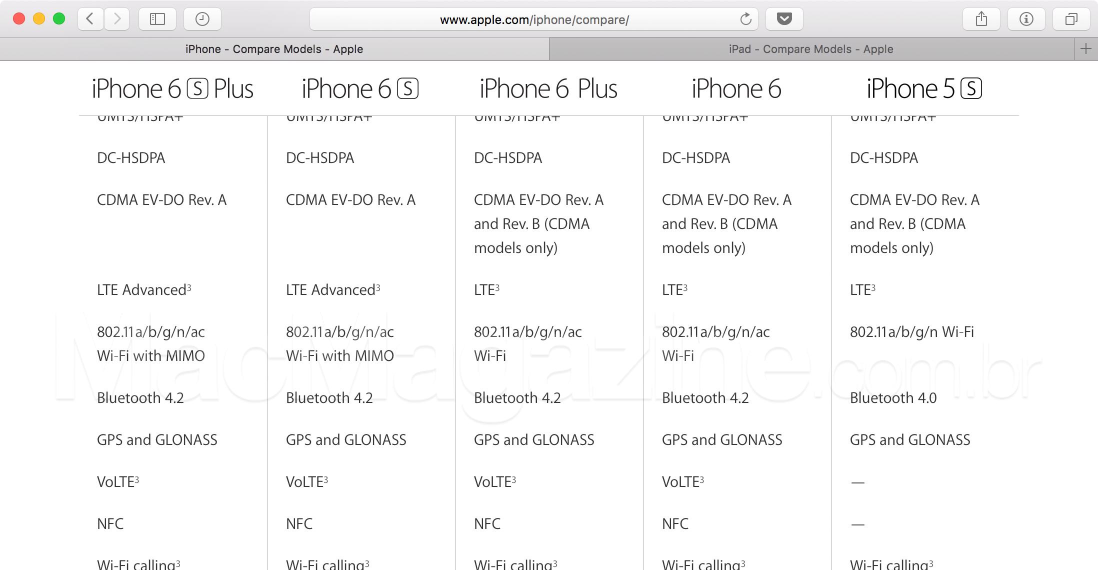 iPhones e iPads com Bluetooth 4.2