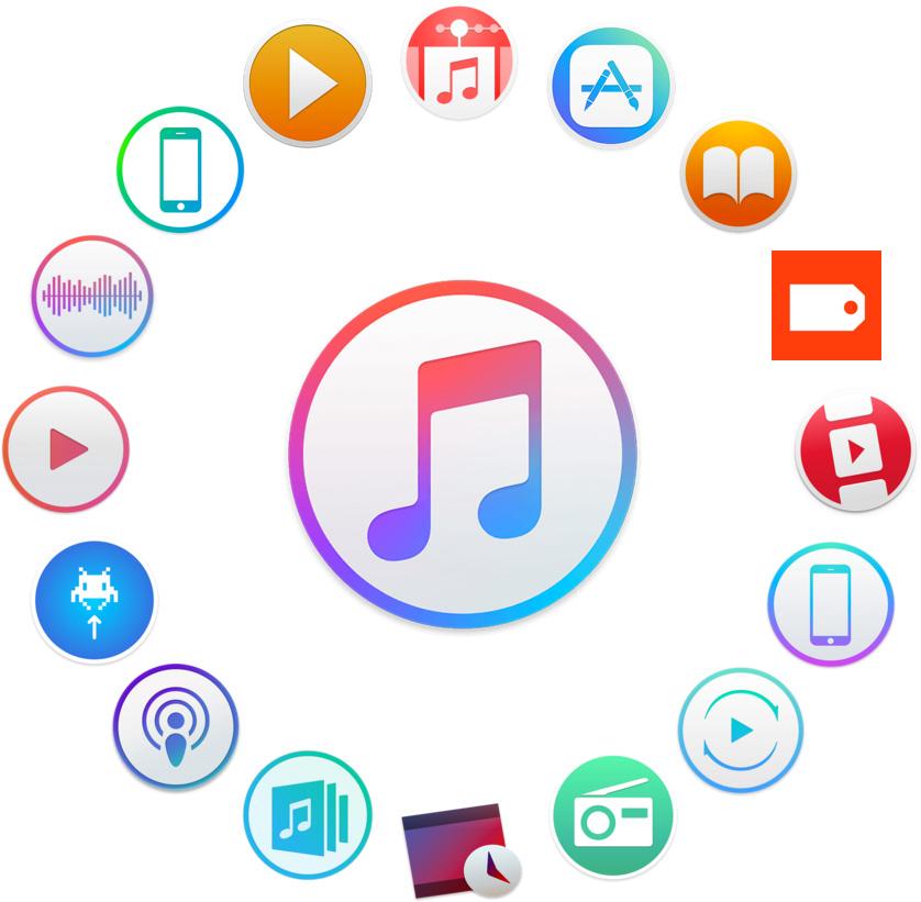 iTunes desmembrado
