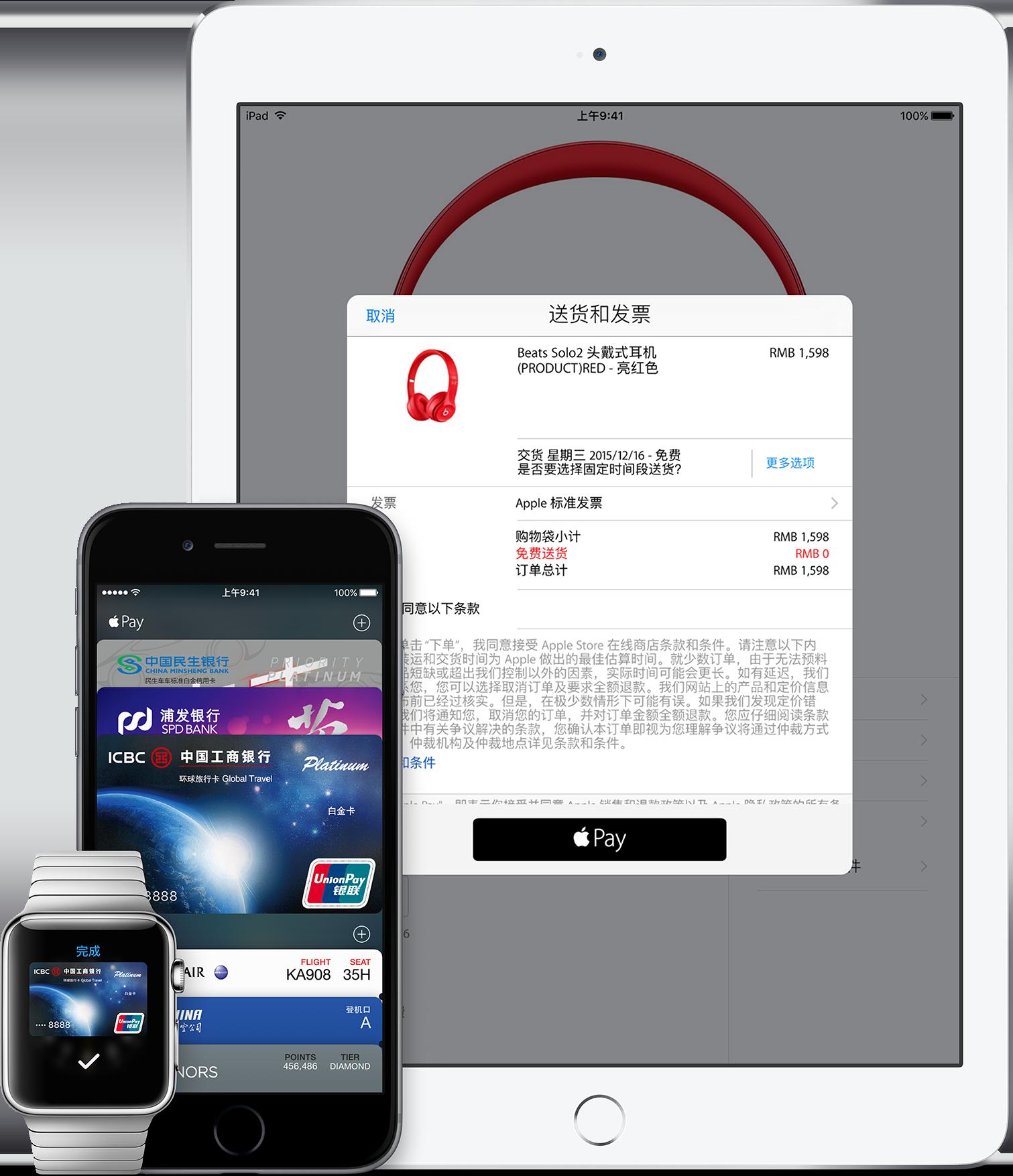 Apple Pay na China