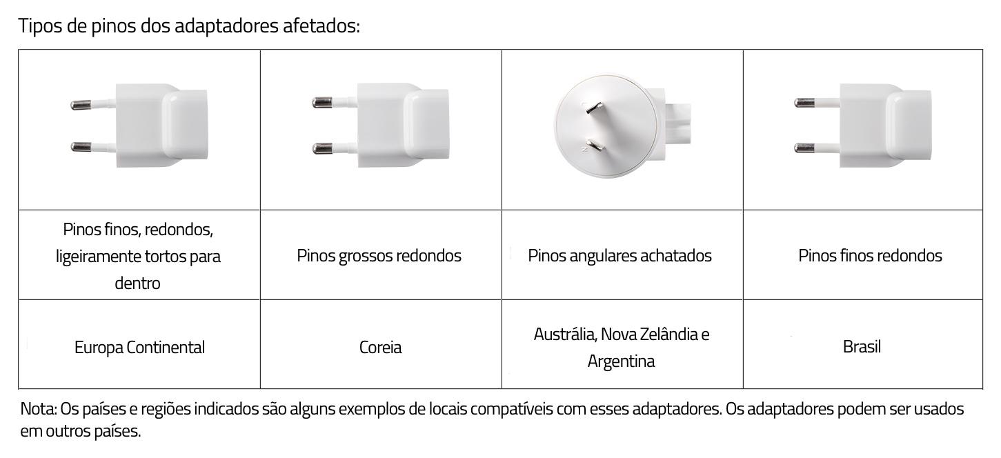 Recall do adaptador para conector de parede CA da Apple