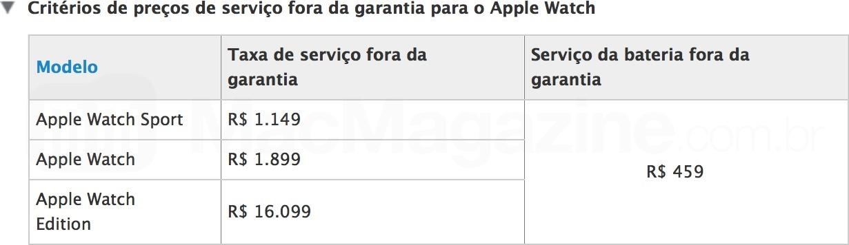 Tabela de preços de serviços fora da garantia para o Apple Watch