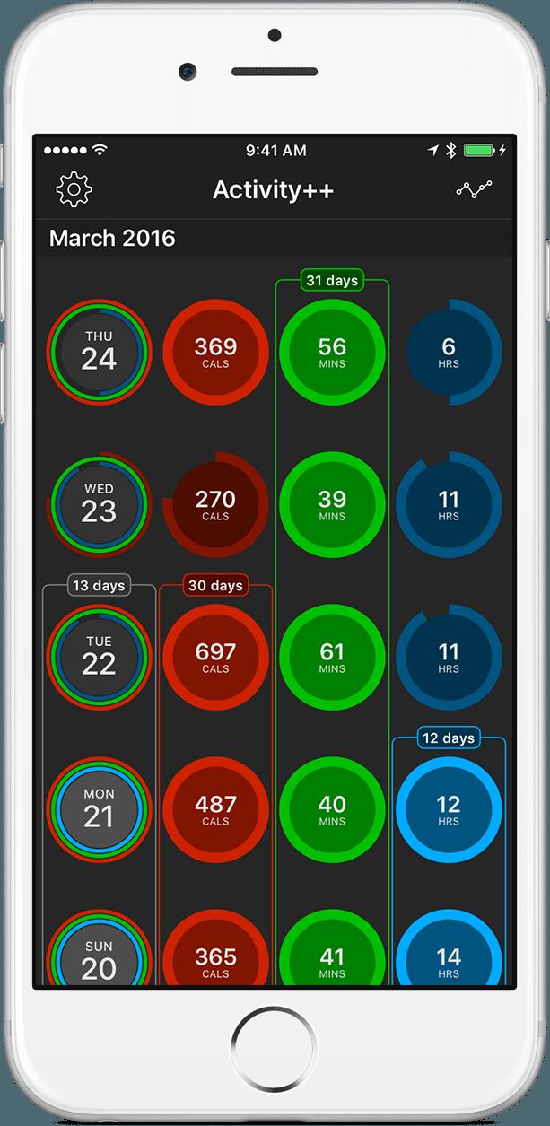 Activity++ no iPhone