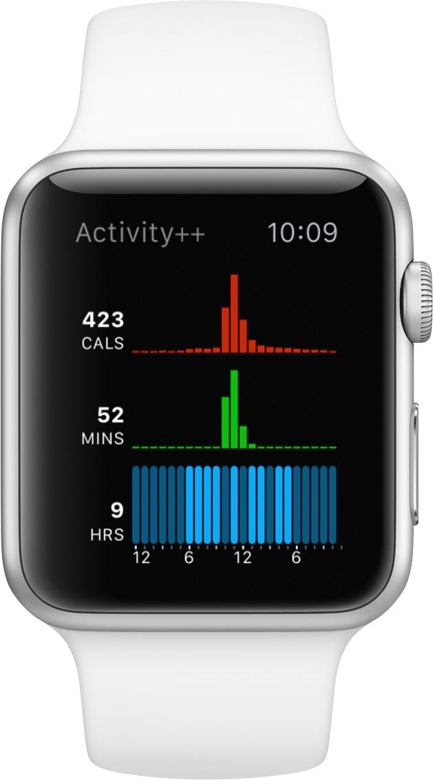 Activity++ no Apple Watch