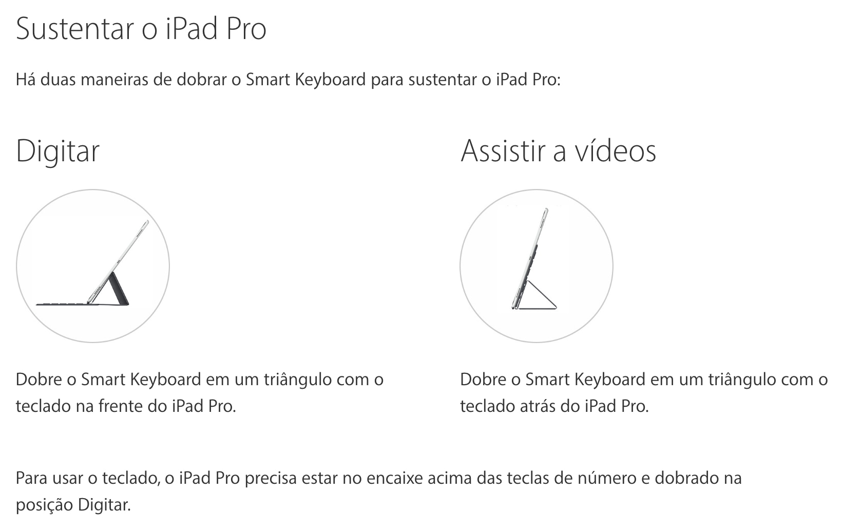 Modos de uso do Smart Keyboard
