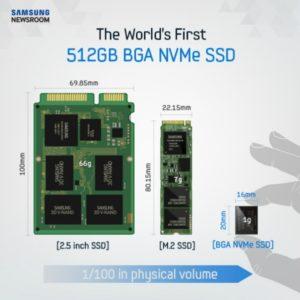 SSD minúsculo da Samsung