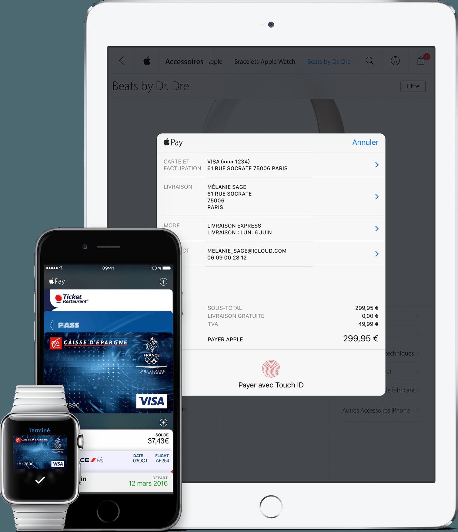 Apple Pay na França