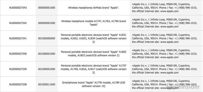 Apple Registro Marca AirPods