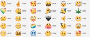 App Emoji> para iOS