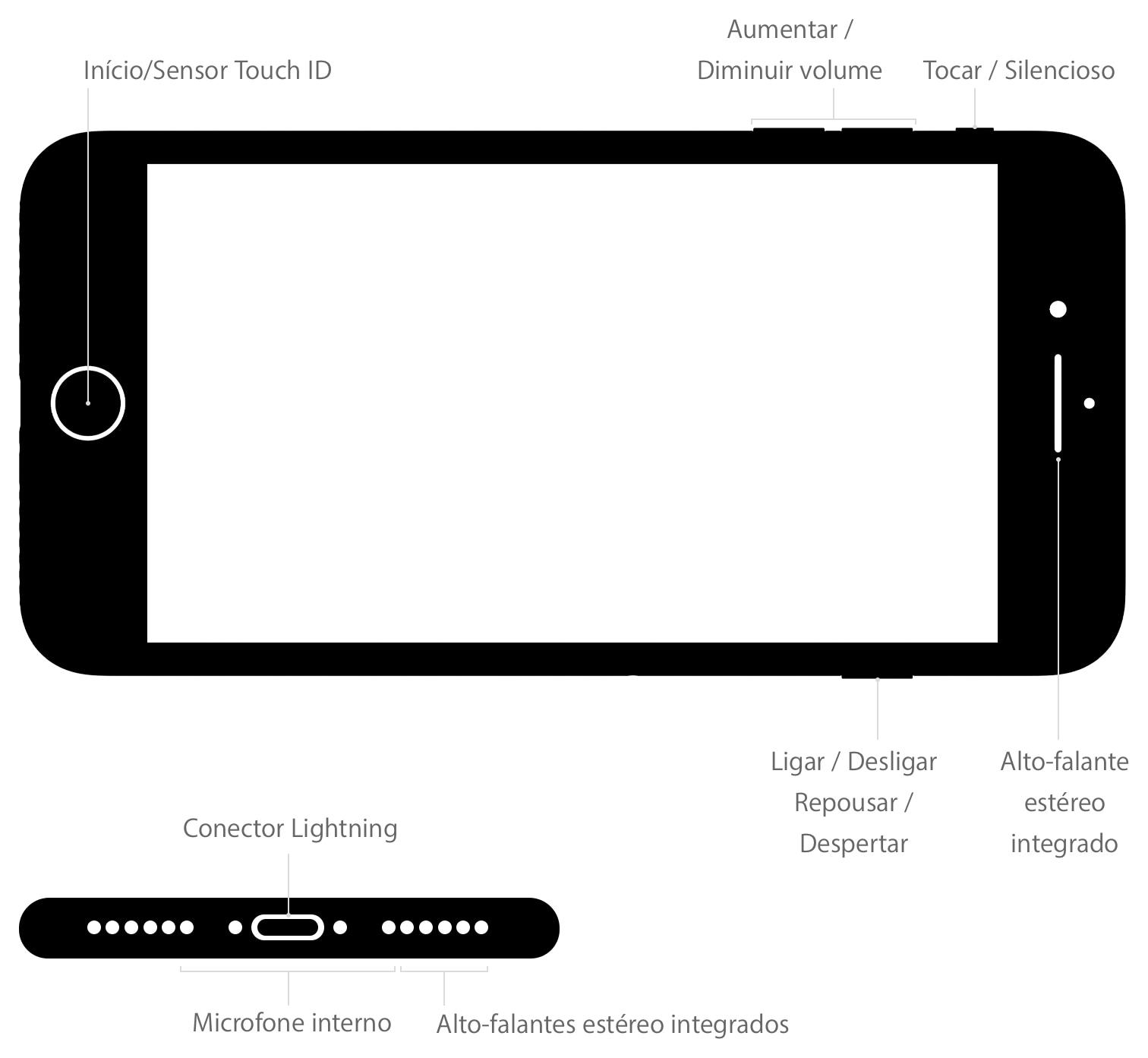 Botões e conectores - iPhones 7 e 7 Plus