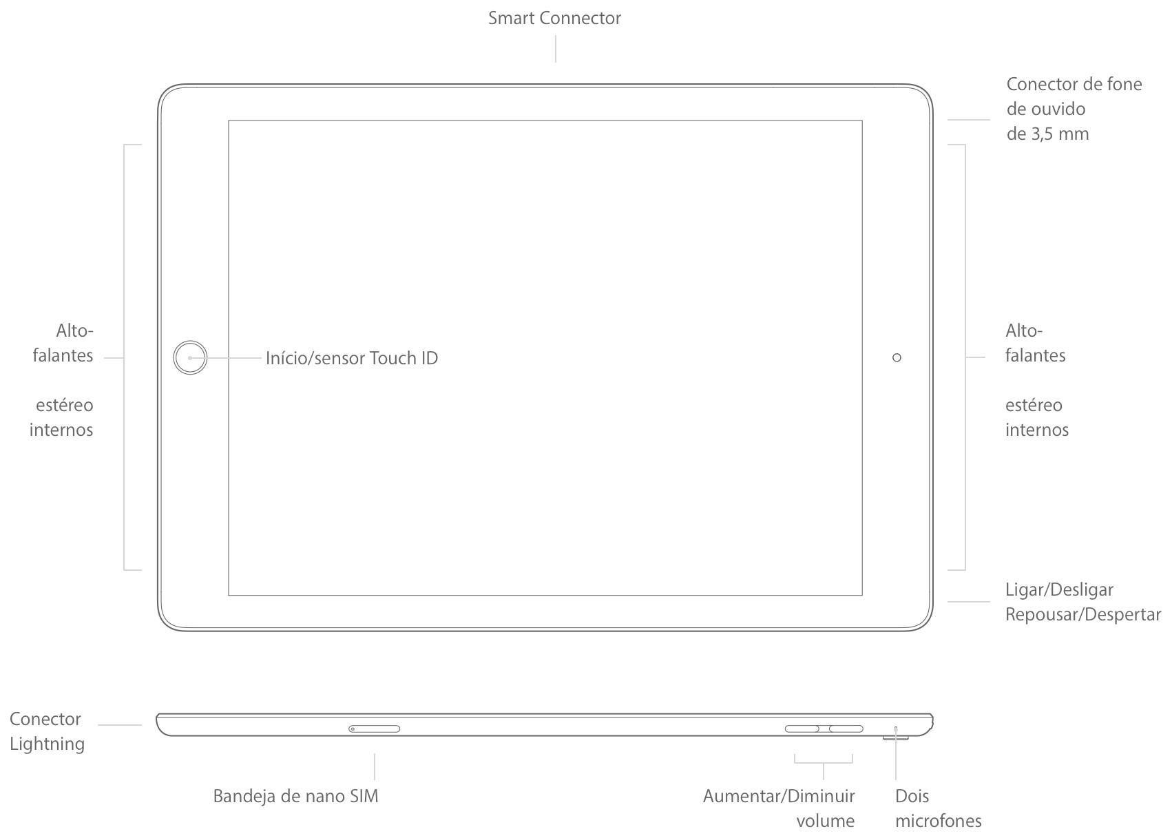 Botões e conectores do iPad Pro de 9,7 polegadas