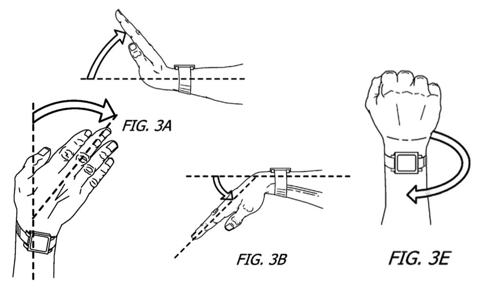 Patente registrada pela Apple descrevendo controle por movimento de mãos e pulso