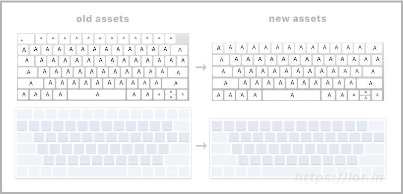 Teclados virtuais do macOS Sierra sem a barra de função