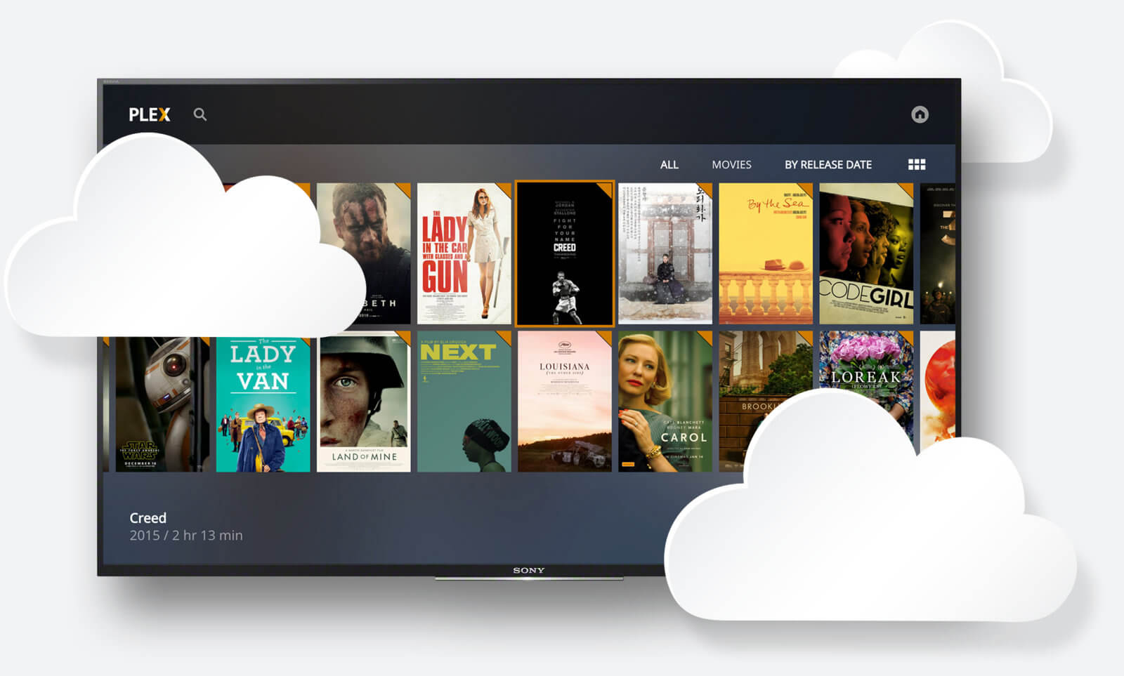 TV - Plex Cloud