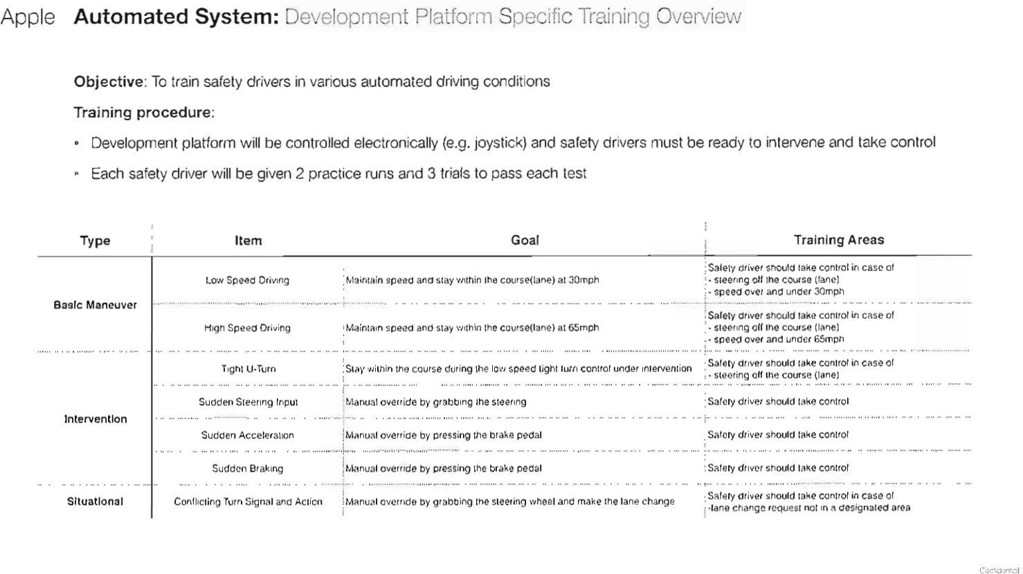 Documento sobre o Apple Automated System