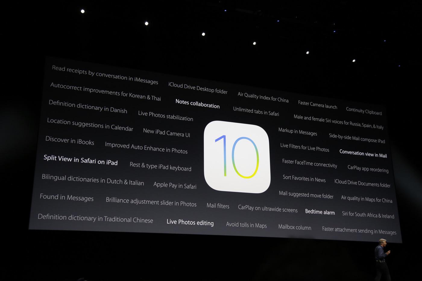 Lista de mudanças do iOS 10 na WWDC 2016