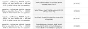 Documento eurasiática para novos Macs e iPads para WWDC 2017