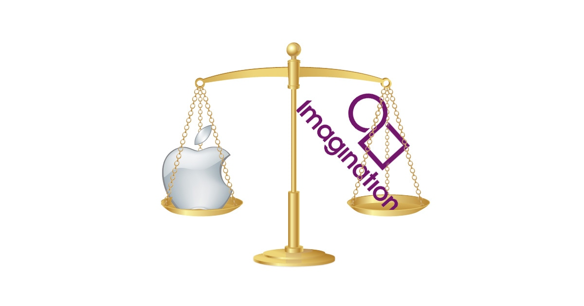 Apple Imagination Scales