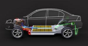 Bateria para carros elétricos
