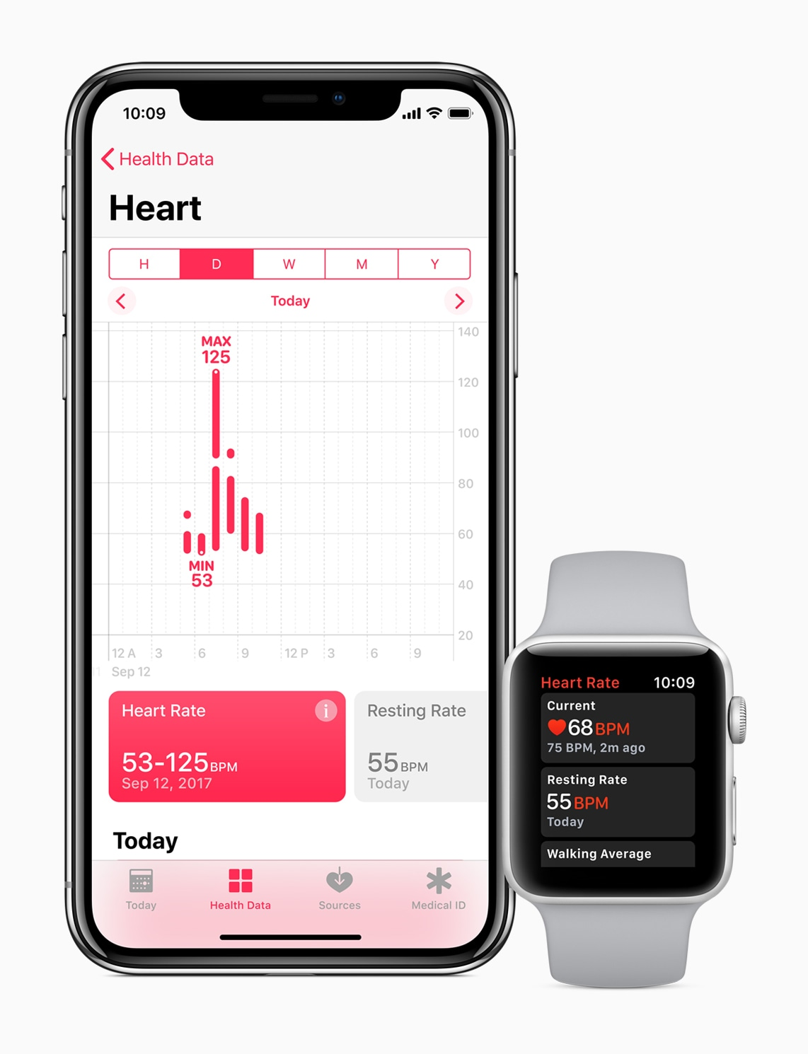Medição de batimentos cardíacos com o Apple Watch Series 3 e iPhone X