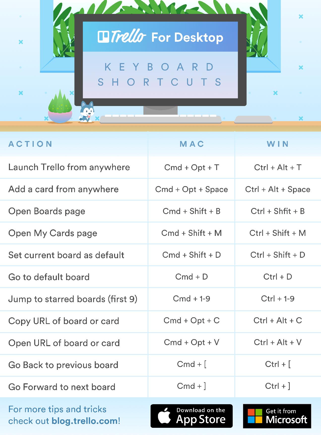 Atalhos de teclado do Trello para macOS e Windows