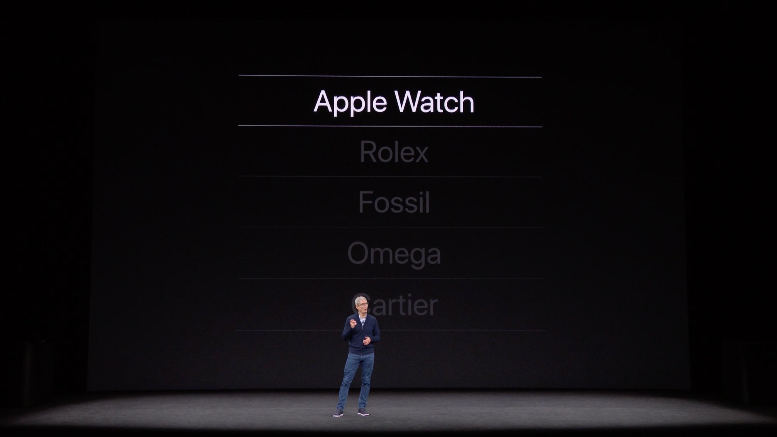 Rankings das marcas de relógios mais vendidos no mundo