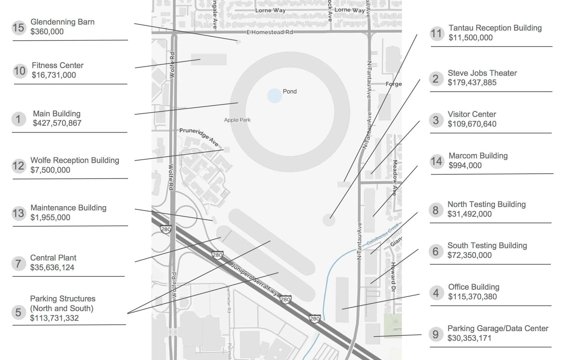 Custos separados do Apple Park