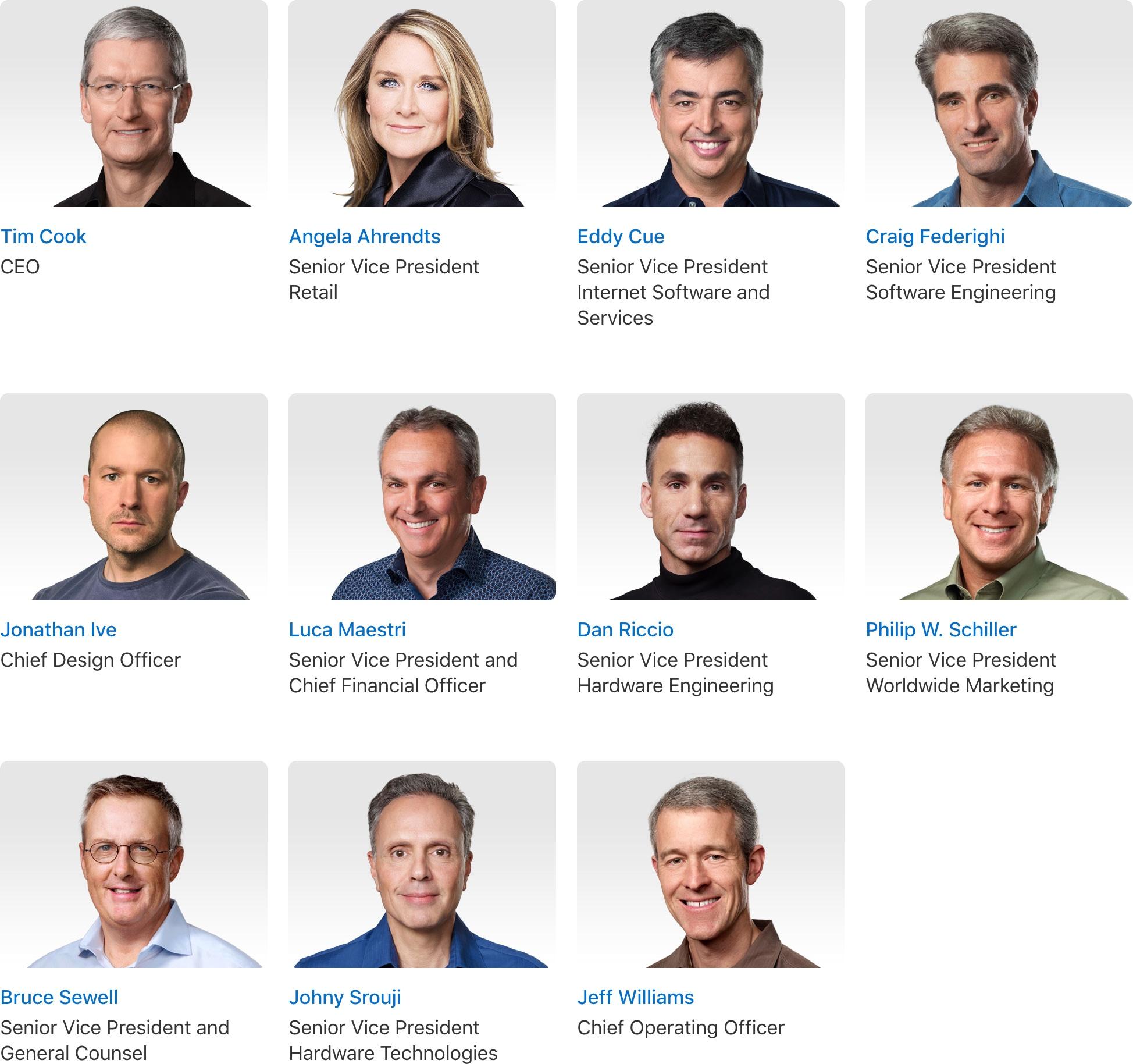 Atual quadro de liderança da Apple