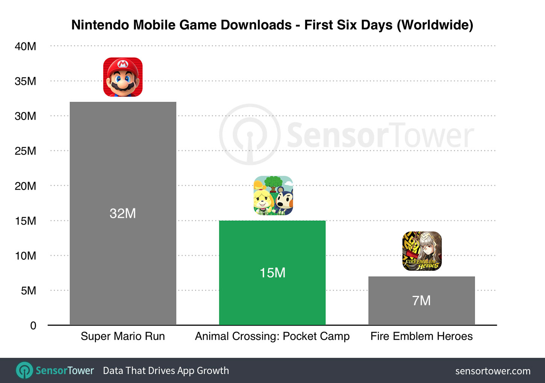 Animal Crossing Downloads