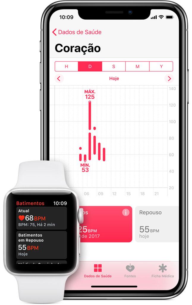 Apple Watch ao lado de um iPhone X com o app Saúde aberto