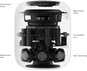 HomePod por dentro (imagem oficial da Apple)