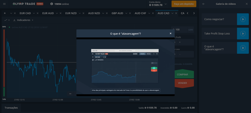 Olymp Trade no mercado Forex
