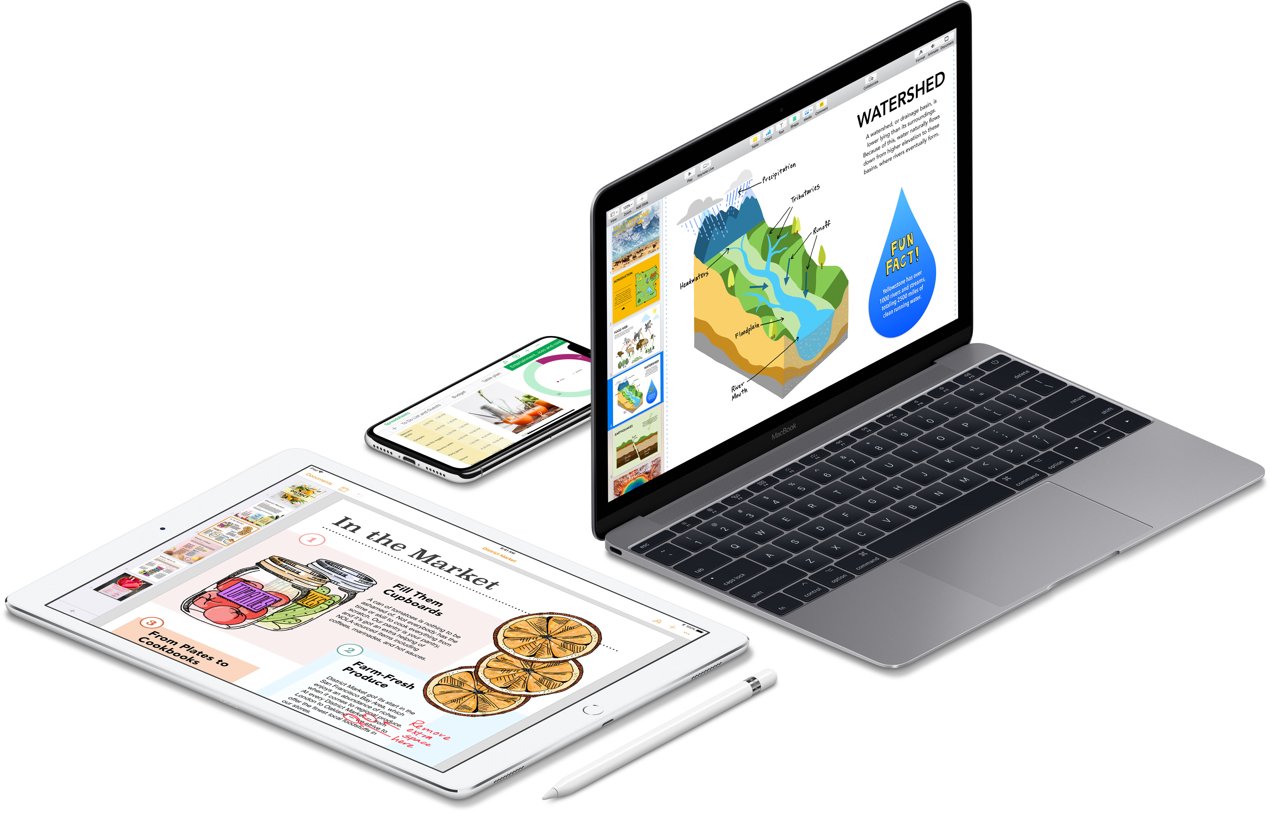 iWork (Pages, Numbers e Keynote)